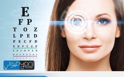 ماهي عملية الليزك للعيون؟ وهل هناك أنواع منها؟